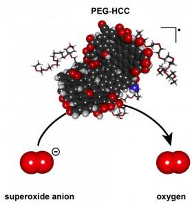 Ученые обнаружили удивительное свойство инжектабельных наночастиц