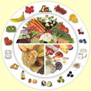 Дробное и сбалансированное питание