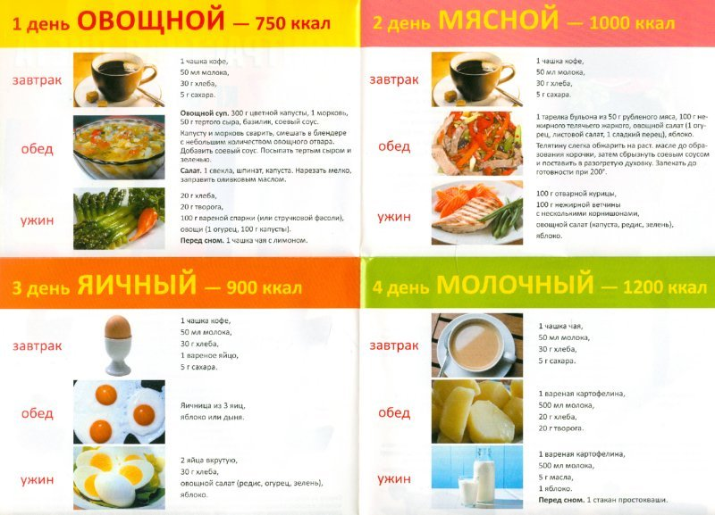 поджелудочная железа диета22