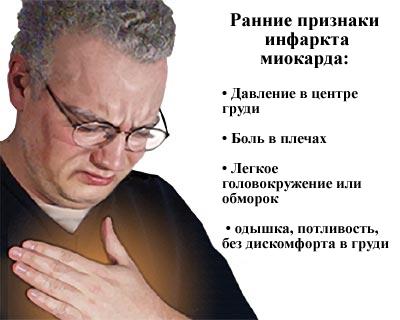 формы-инфаркта-миокарда-05