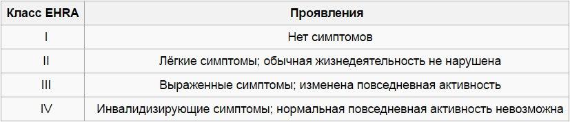 аритмия-лечение-народными-средствами-02
