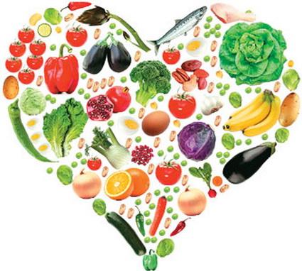 Продукты питания для сердца