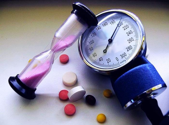 нормализация таблетки